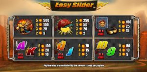 Easy Slider Online Slot Introduced to Casino Players